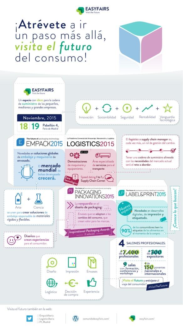 Infografía Empack Madrid 2015 1