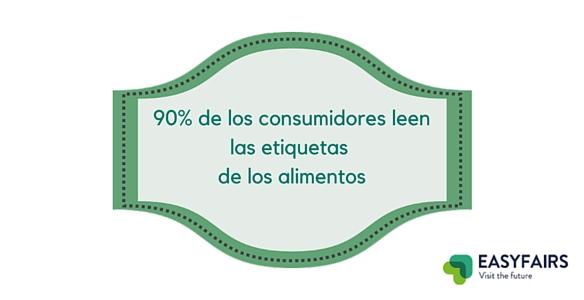 90% de los consumidores leen las etiquetas de los alimentos