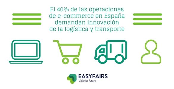 El 40% de las operaciones de e-commerce en España demandan innovación de la logística y transporte