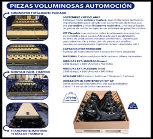 Embalaje de piezas voluminosas de Automoción, de Cartonajes Lantegi